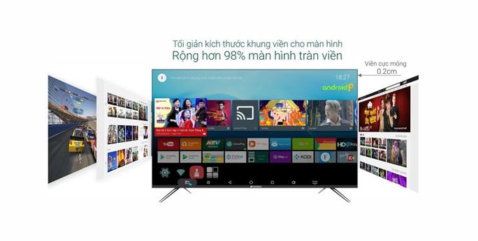 VTB phát triển tivi karaoke thông minh Sansui - Ảnh 1.