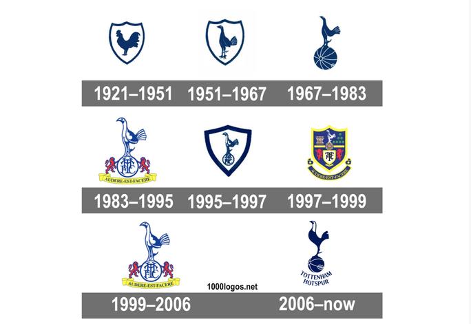 Chương trình Ai là triệu phú nhầm kiến thức về CLB Tottenham? - Ảnh 5.