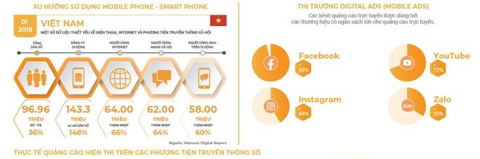 Appnews Việt Nam, sạp báo số thời 4.0 - Ảnh 3.