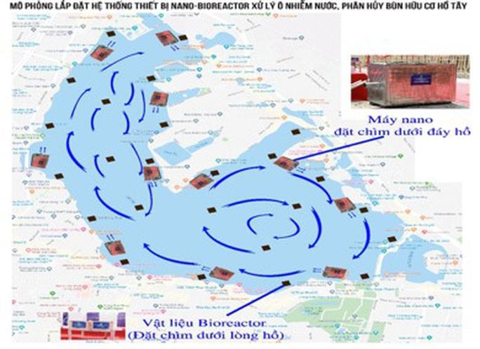 Tổ chức Nhật Bản sẵn sàng đầu tư 100% chi phí xử lý toàn bộ sông Tô Lịch, Hồ Tây - Ảnh 3.