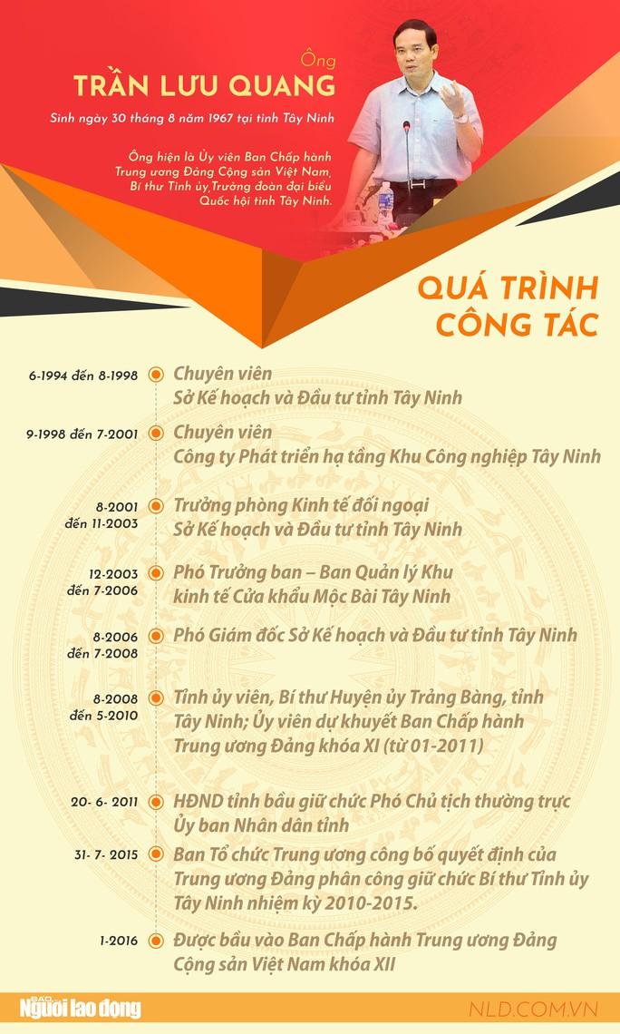 Ông Trần Lưu Quang làm Phó Bí thư Thường trực Thành ủy TP HCM - Ảnh 3.