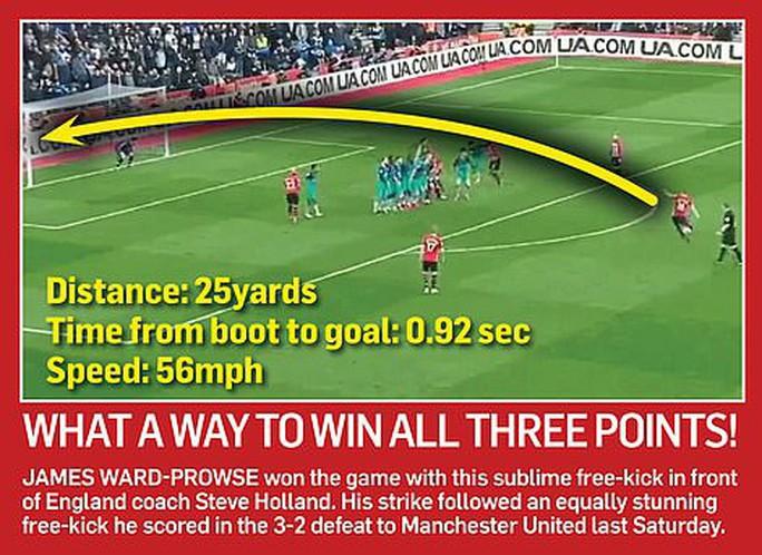 Harry Kane ghi bàn thứ 200, Tottenham vẫn thua sốc  - Ảnh 7.