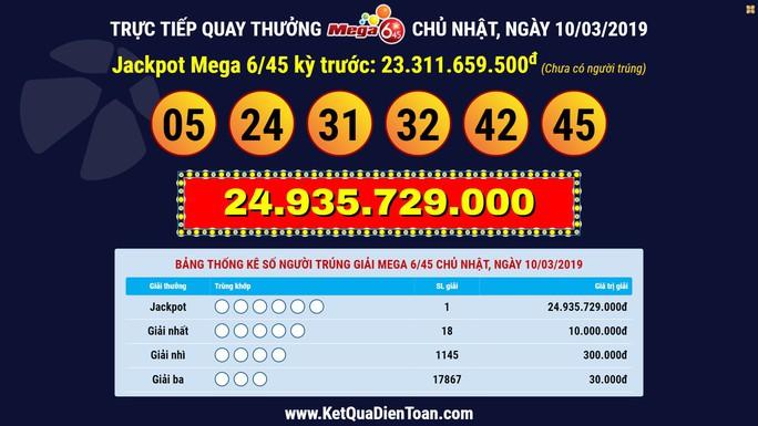Hai kỳ quay số liên tiếp, hai vé Vietlott trúng tổng cộng 29 tỉ đồng - Ảnh 1.