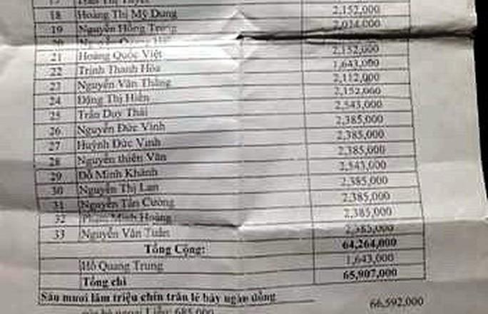 Lập danh sách ma chiếm đoạt hàng tỉ đồng tiền chính sách - Ảnh 2.