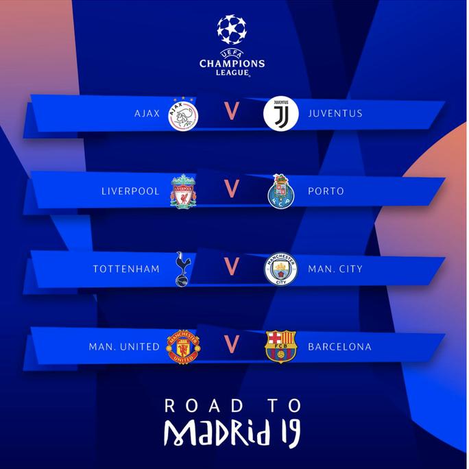 Tứ kết Champions League: Man United chạm trán Barca, Tottenham gặp Man City - Ảnh 2.