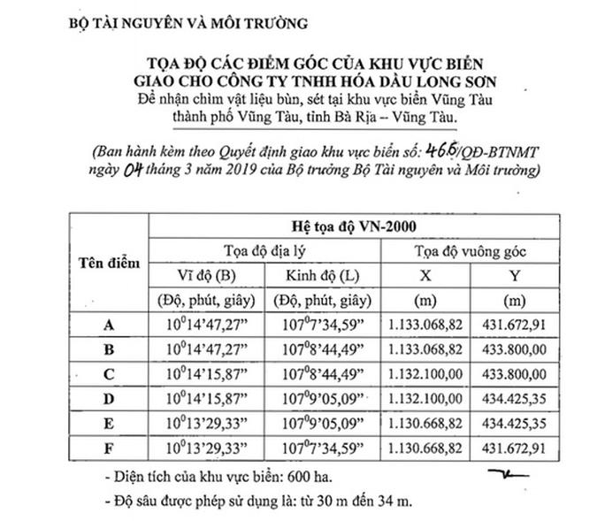 Bộ TN-MT chấp thuận nhận chìm 14,3 triệu m3 bùn ngoài khơi biển Vũng Tàu - Ảnh 1.