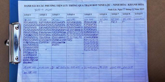 Bộ GTVT sẽ kiểm tra việc thu phí tại Trạm BOT Ninh Lộc - Ảnh 2.