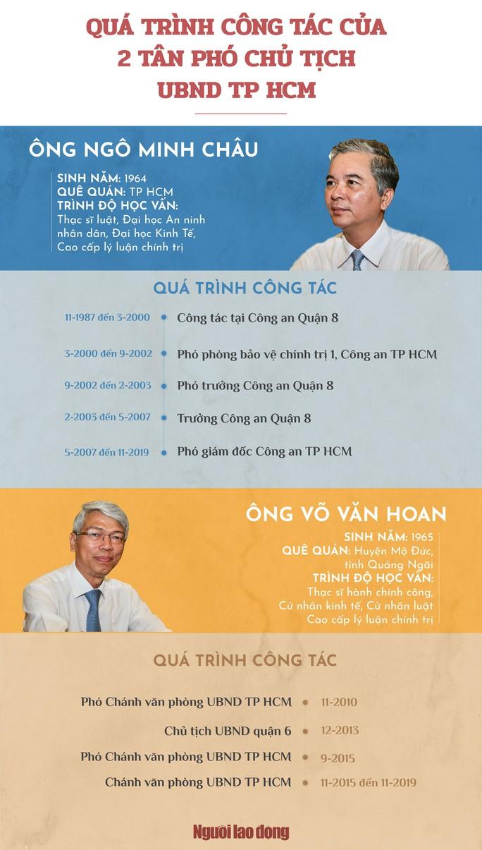 Thiếu tướng công an và Chánh Văn phòng UBND TP được bầu làm Phó Chủ tịch UBND TP HCM - Ảnh 4.