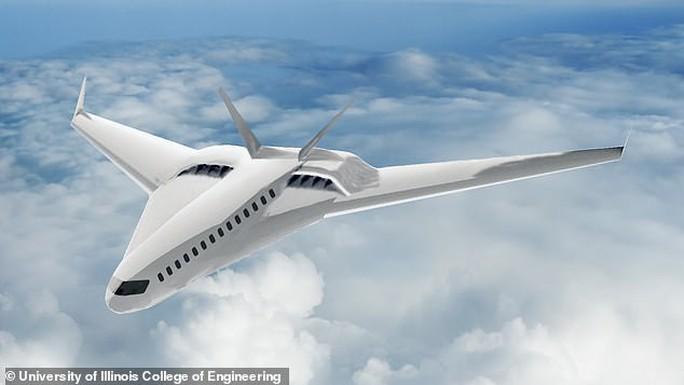 NASA phát triển máy bay hoàn toàn chạy bằng điện  - Ảnh 1.