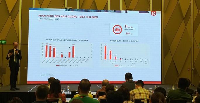 Thị trường đất nền Đà Nẵng đang có dấu hiệu giảm từ 7-10% - Ảnh 3.