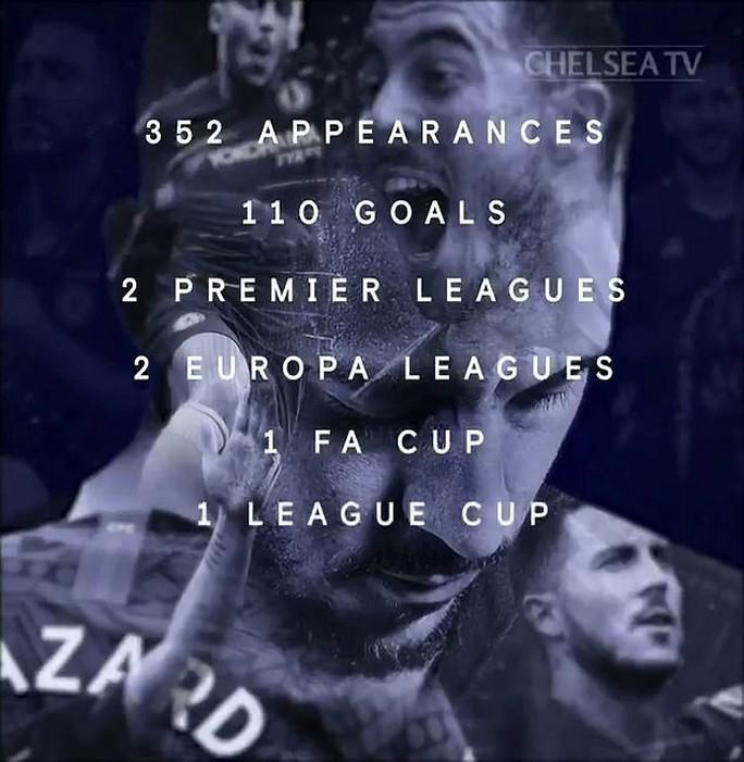 Real Madrid dốc túi 150 triệu bảng, chiêu mộ thành công Eden Hazard - Ảnh 3.