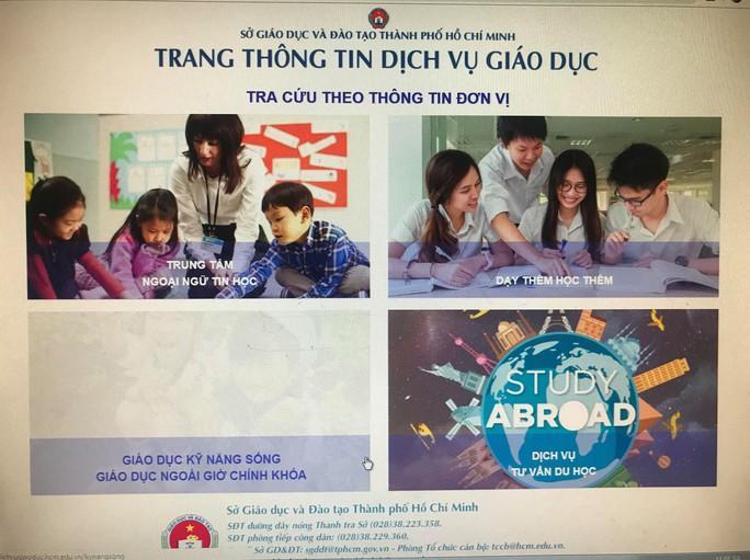TP HCM công khai trung tâm dạy thêm, du học - Ảnh 1.