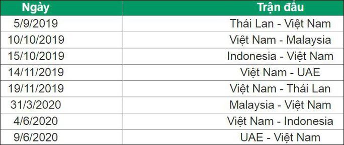 Kết quả bốc thăm World Cup 2022: Người hâm mộ Đông Nam Á phát cuồng! - Ảnh 3.