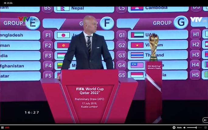 Vòng loại World Cup 2022: Tuyển Việt Nam đụng Thái Lan, Malaysia và Indonesia - Ảnh 1.