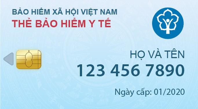 Lợi ích khi dùng thẻ BHYT điện tử  - Ảnh 1.