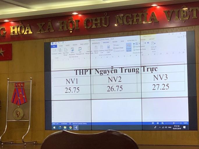MỜI XEM: Điểm chuẩn lớp 10 chính thức tại TP HCM - Ảnh 2.