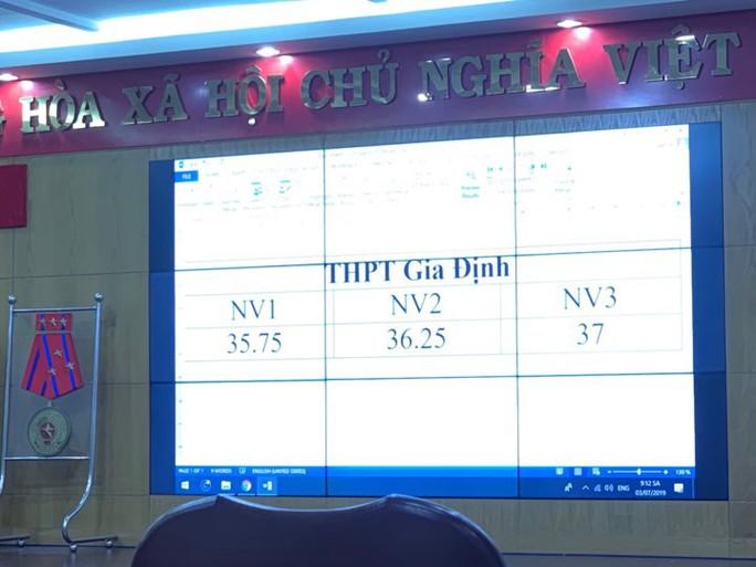MỜI XEM: Điểm chuẩn lớp 10 chính thức tại TP HCM - Ảnh 18.