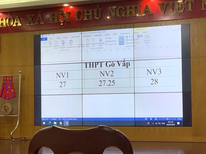 MỜI XEM: Điểm chuẩn lớp 10 chính thức tại TP HCM - Ảnh 17.