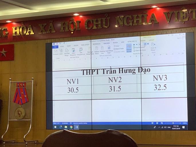MỜI XEM: Điểm chuẩn lớp 10 chính thức tại TP HCM - Ảnh 16.