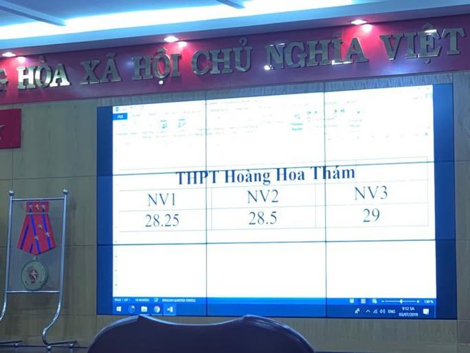 MỜI XEM: Điểm chuẩn lớp 10 chính thức tại TP HCM - Ảnh 15.