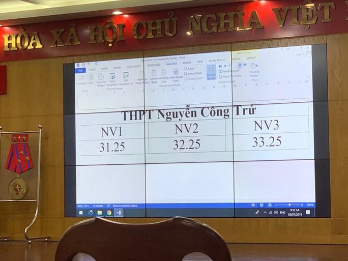 MỜI XEM: Điểm chuẩn lớp 10 chính thức tại TP HCM - Ảnh 14.