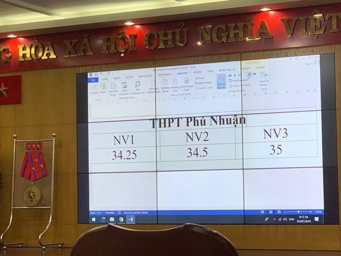 MỜI XEM: Điểm chuẩn lớp 10 chính thức tại TP HCM - Ảnh 13.