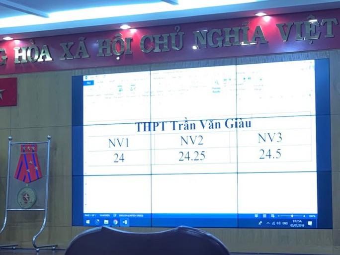 MỜI XEM: Điểm chuẩn lớp 10 chính thức tại TP HCM - Ảnh 11.