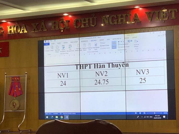 MỜI XEM: Điểm chuẩn lớp 10 chính thức tại TP HCM - Ảnh 3.