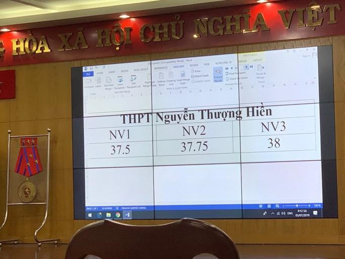 MỜI XEM: Điểm chuẩn lớp 10 chính thức tại TP HCM - Ảnh 4.