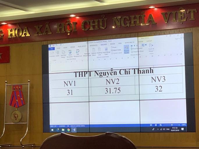 MỜI XEM: Điểm chuẩn lớp 10 chính thức tại TP HCM - Ảnh 5.