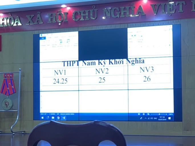 MỜI XEM: Điểm chuẩn lớp 10 chính thức tại TP HCM - Ảnh 6.