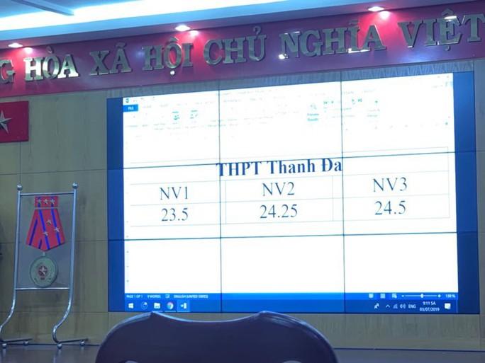 MỜI XEM: Điểm chuẩn lớp 10 chính thức tại TP HCM - Ảnh 7.