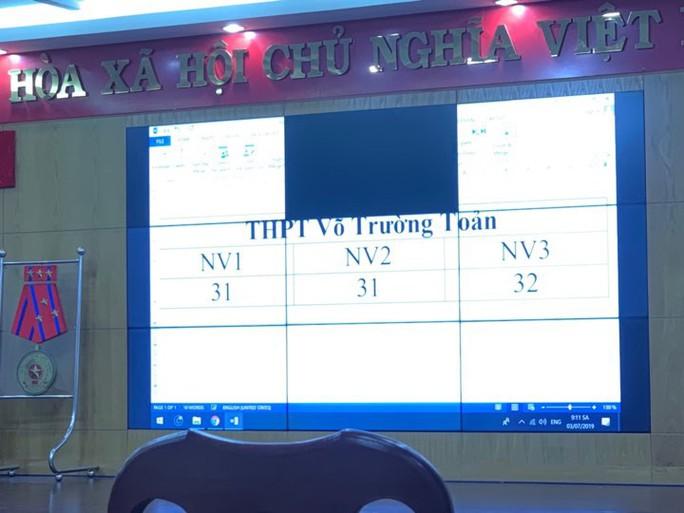 MỜI XEM: Điểm chuẩn lớp 10 chính thức tại TP HCM - Ảnh 8.
