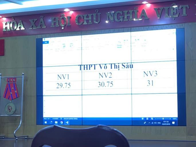MỜI XEM: Điểm chuẩn lớp 10 chính thức tại TP HCM - Ảnh 10.