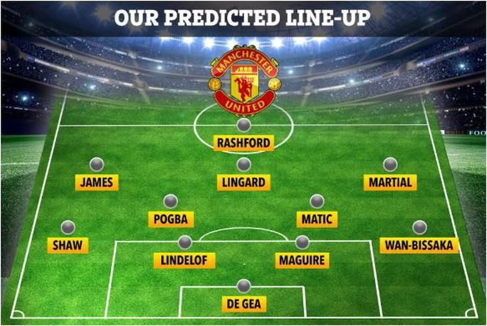 Man United quyết gia công hàng thủ trước cuộc chiến với Chelsea - Ảnh 4.