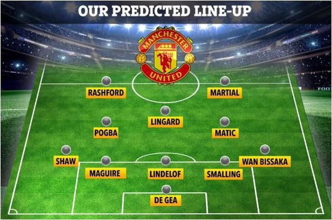 Man United quyết gia công hàng thủ trước cuộc chiến với Chelsea - Ảnh 3.