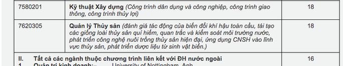 Trường ĐH Mở, ĐH Quốc tế, ĐH Hồng Bàng công bố điểm chuẩn - Ảnh 6.