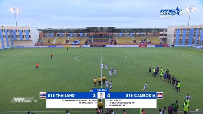 U18 Thái Lan thua sốc Campuchia, xuống cuối bảng tử thần - Ảnh 2.