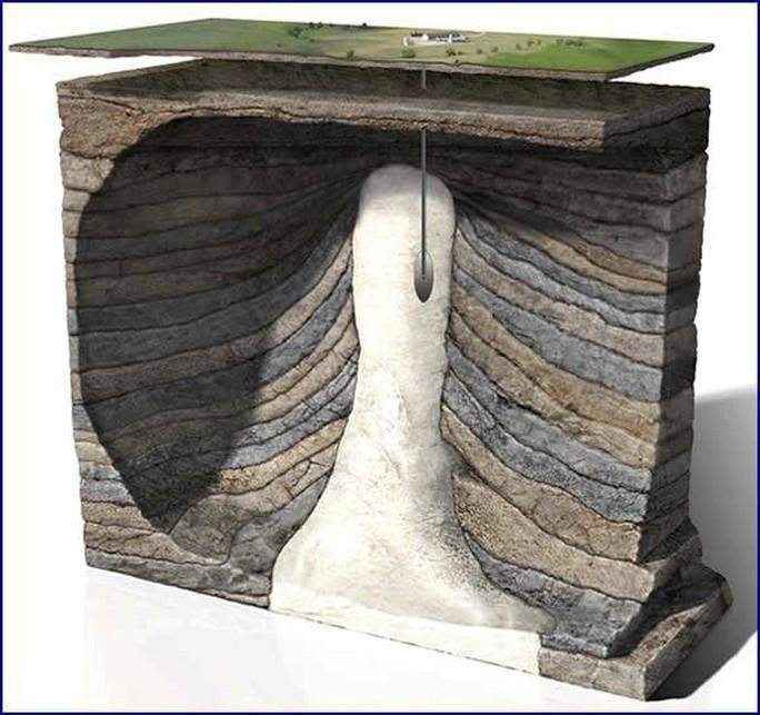 Tại sao Mỹ dự trữ dầu dưới lòng đất? - Ảnh 4.