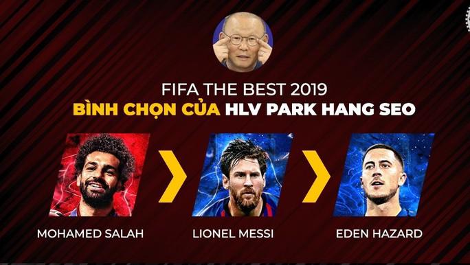HLV Park Hang-seo không bầu Cristiano Ronaldo ở FIFA The Best 2019 - Ảnh 2.