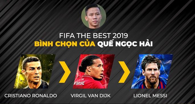 HLV Park Hang-seo không bầu Cristiano Ronaldo ở FIFA The Best 2019 - Ảnh 1.