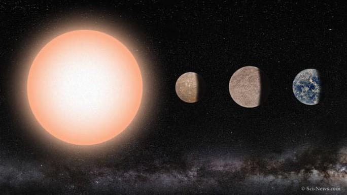 Phát hiện siêu trái đất có thể ở được rất gần chúng ta - Ảnh 1.