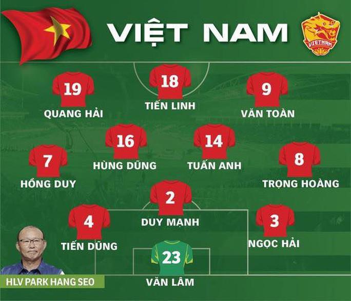 Thái Lan - Việt Nam: Chia điểm thuyết phục tại Thammasat - Ảnh 5.