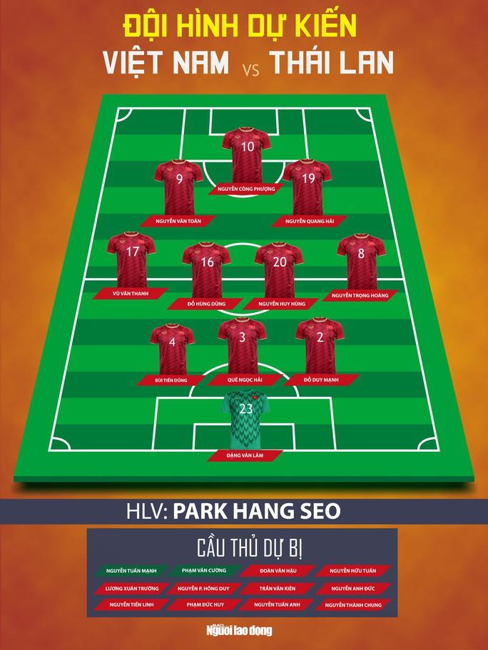 Dự đoán đội hình tuyển Việt Nam sẽ đấu Thái Lan - Ảnh 2.