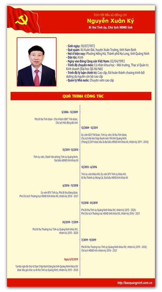 Quảng Ninh có tân Bí thư thế hệ 7X - Ảnh 3.