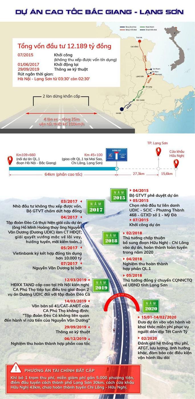 Chính thức khai thác tuyến cao tốc Bắc Giang - Lạng Sơn - Ảnh 4.