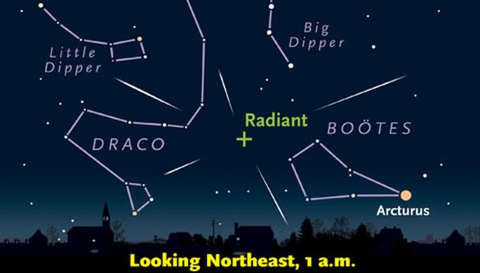 Đêm nay, bầu trời Việt Nam xuất hiện mưa sao băng từ sao chổi Zombie - Ảnh 2.