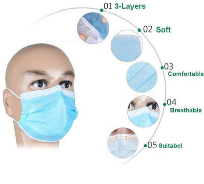 Hướng dẫn đeo khẩu trang đúng cách để ngừa lây nhiễm virus corona - Ảnh 2.