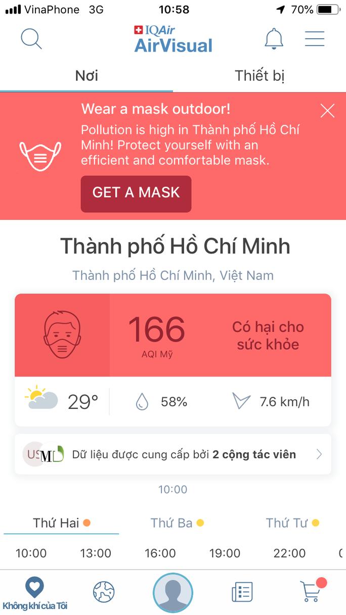 Vì sao không khí ở TP HCM ô nhiễm nặng ngày đầu tuần? - Ảnh 2.