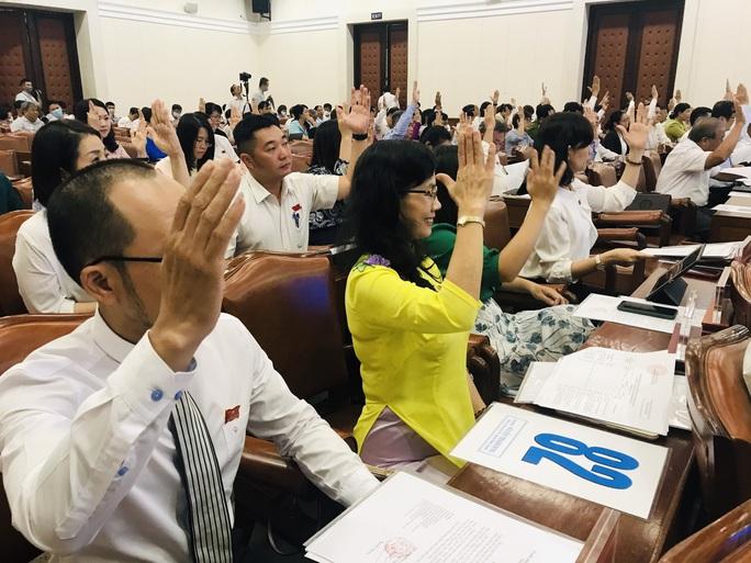 HĐND TP HCM thông qua chủ trương thành lập TP Thủ Đức - Ảnh 1.